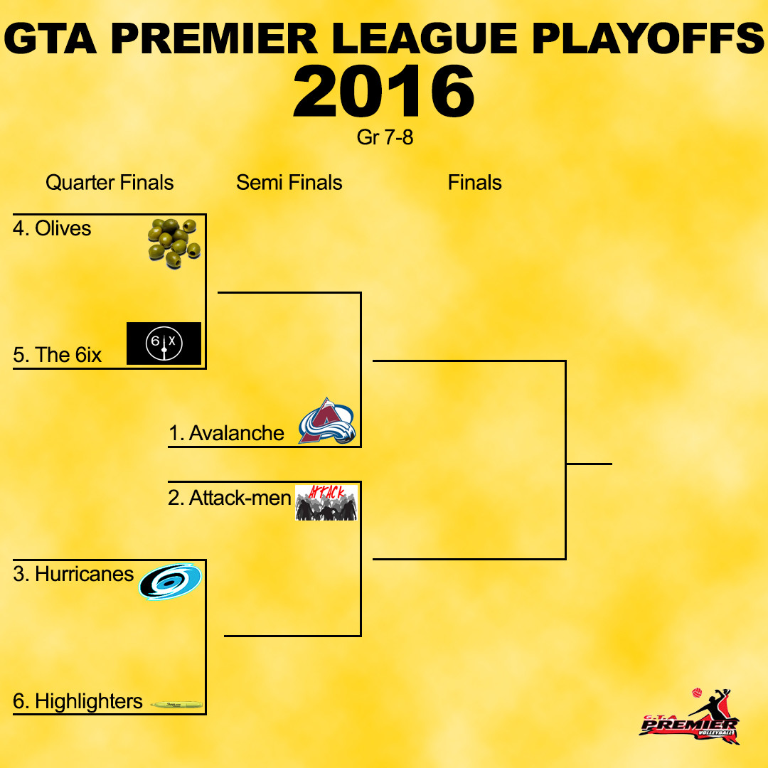 gr7-8-playoffs