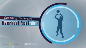 How to Perform Volley Passing in Volleyball – Lesson 3